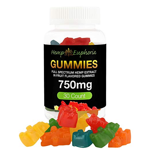 5 Best CBD Gummies Reviews (Sept  2019) | Ultimate Buyers Guide